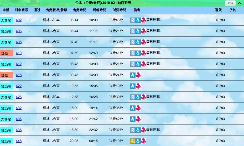 台北から台東への電車
