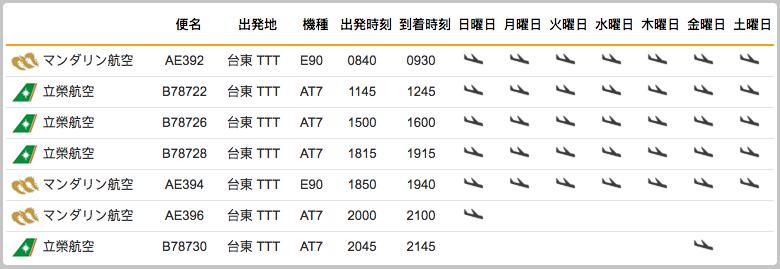 台東から台北行きの定期便