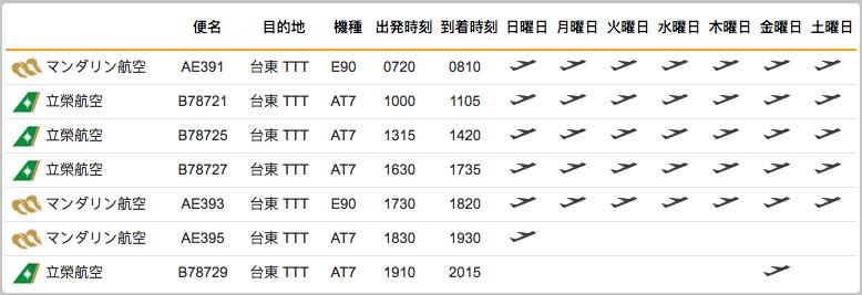 台北から台東行きの定期便