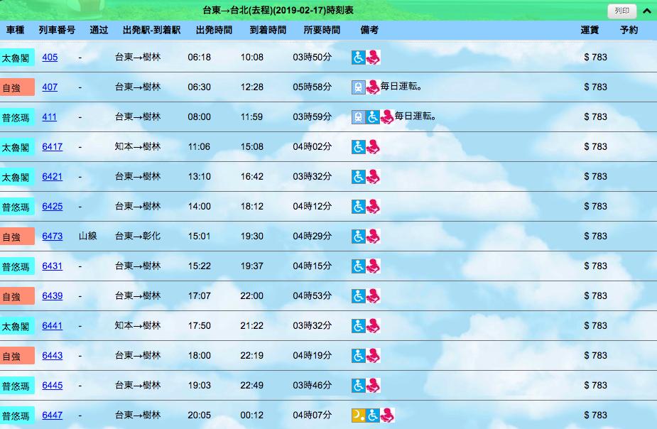 台東から台北への電車