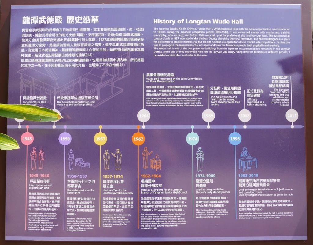 龍潭の武徳殿の歴史