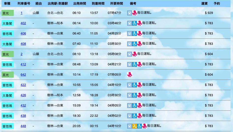 台北から台東への電車スケジュール
