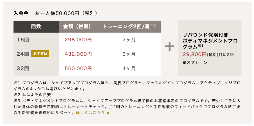 ライザップは35万円から